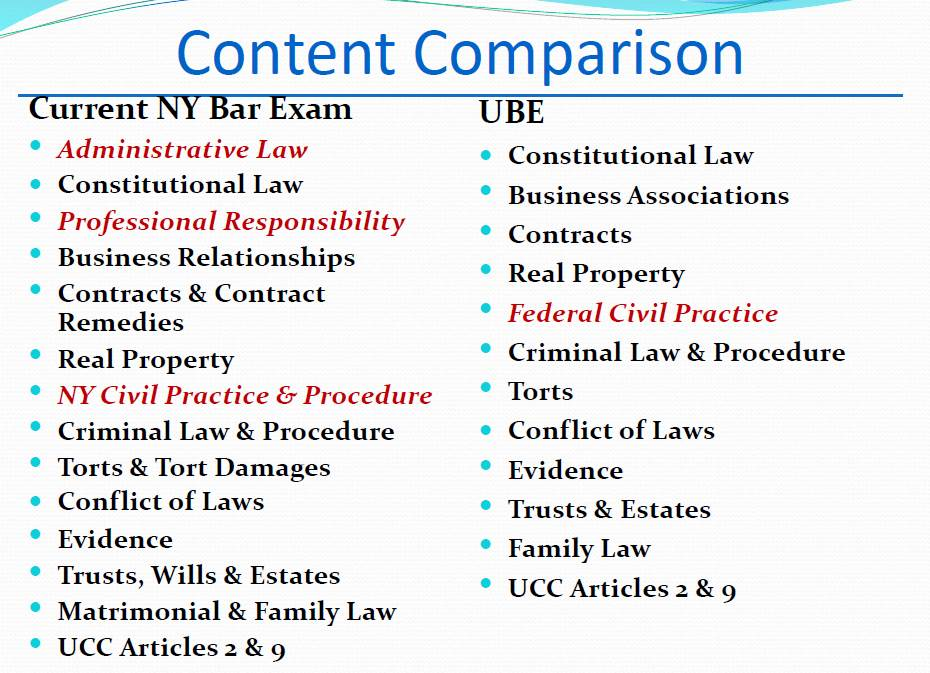 constitutional law essay exam questions Student exam number _____ final examination constitutional law  these examination questions and the constitution must be.